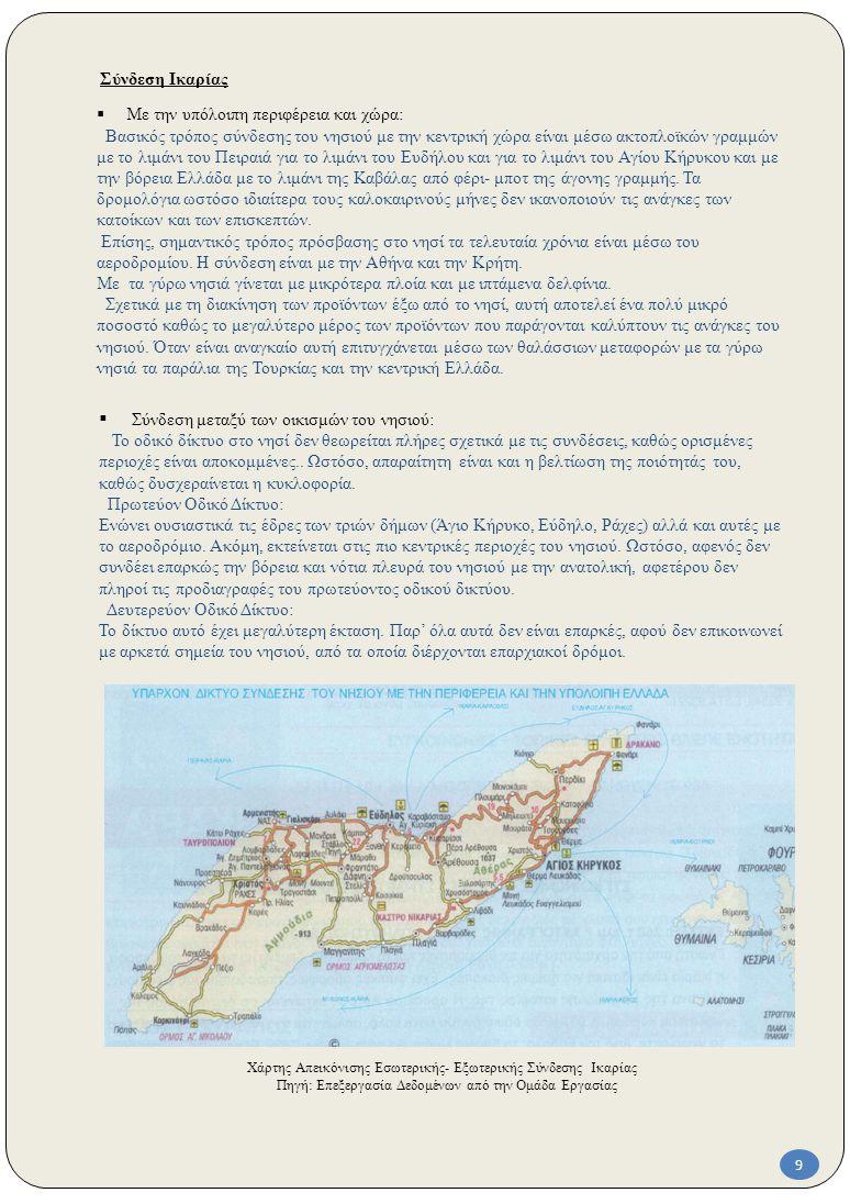 Σύνδεση μεταξύ των οικισμών του νησιού: