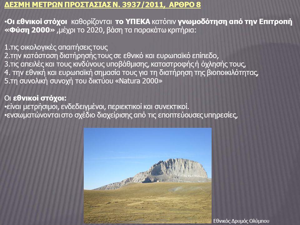 ΔΕΣΜΗ ΜΕΤΡΩΝ ΠΡΟΣΤΑΣΙΑΣ Ν. 3937/2011, ΑΡΘΡΟ 8
