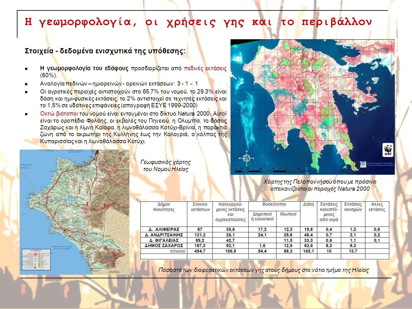 Η γεωμορφολογία, οι χρήσεις γης και το περιβάλλον
