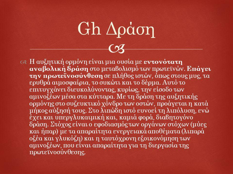 Gh Δράση