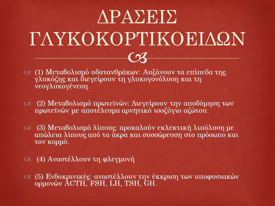 ΔΡΑΣΕΙΣ ΓΛΥΚΟΚΟΡΤΙΚΟΕΙΔΩΝ