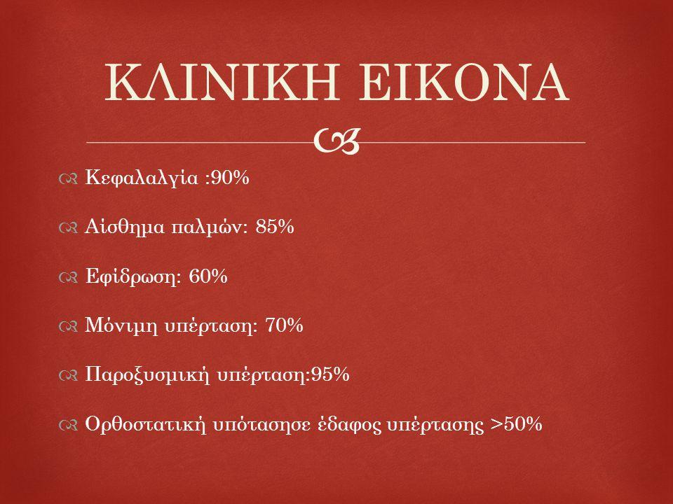 ΚΛΙΝΙΚΗ ΕΙΚΟΝΑ Κεφαλαλγία :90% Αίσθημα παλμών: 85% Εφίδρωση: 60%