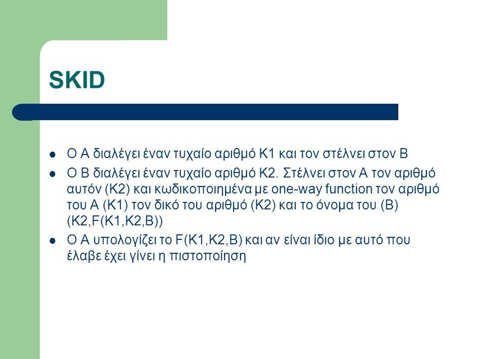 SKID Ο Α διαλέγει έναν τυχαίο αριθμό Κ1 και τον στέλνει στον Β