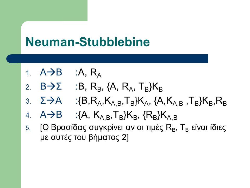 Neuman-Stubblebine ΑΒ :Α, RA ΒΣ :B, RB, {A, RA, TΒ}KB