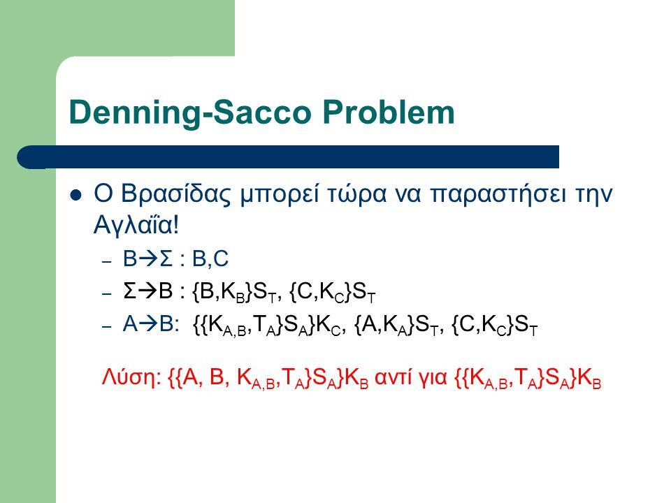 Denning-Sacco Problem