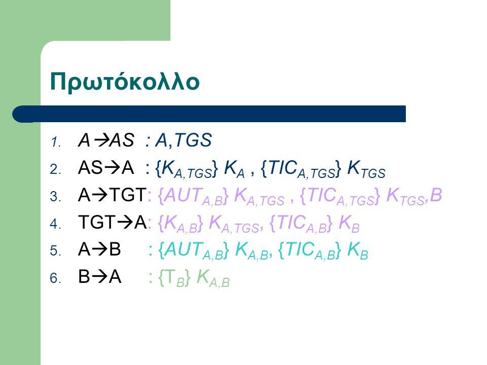 Πρωτόκολλο AAS : A,TGS ASA : {KA,TGS} KA , {TICA,TGS} KTGS