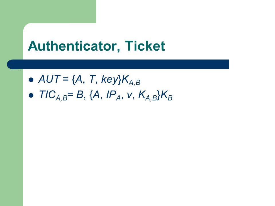 Authenticator, Ticket AUT = {A, T, key}KA,B