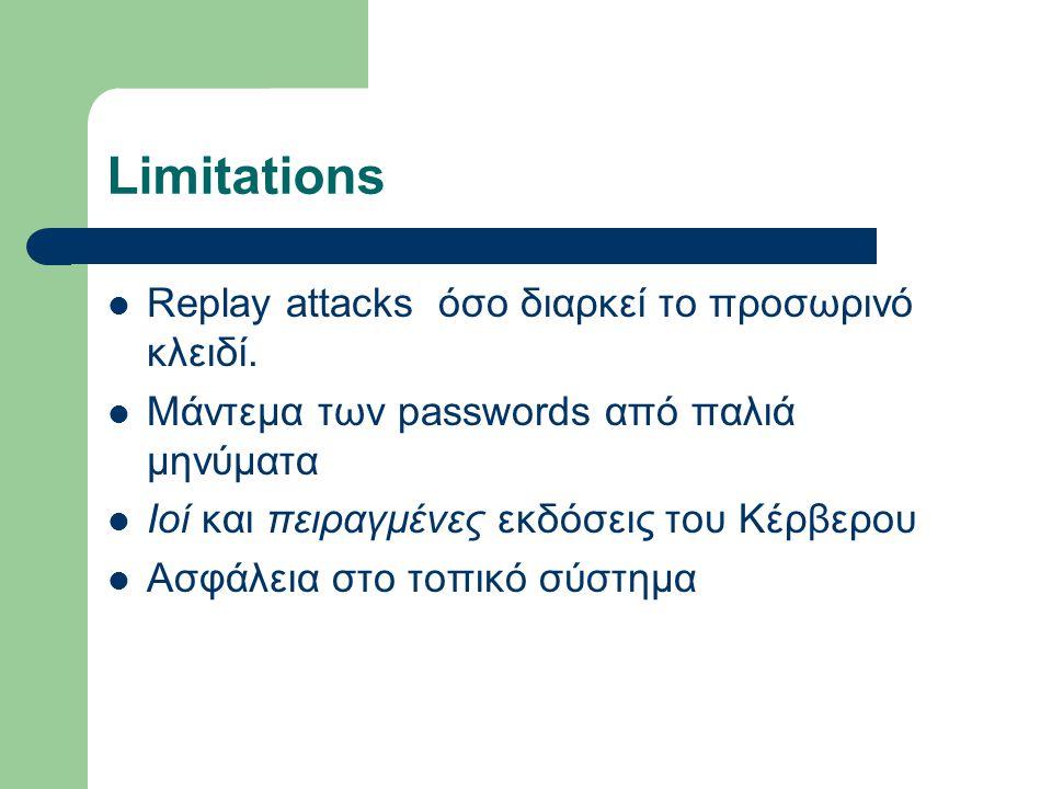 Limitations Replay attacks όσο διαρκεί το προσωρινό κλειδί.