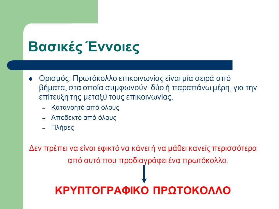 ΚΡΥΠΤΟΓΡΑΦΙΚΟ ΠΡΩΤΟΚΟΛΛΟ
