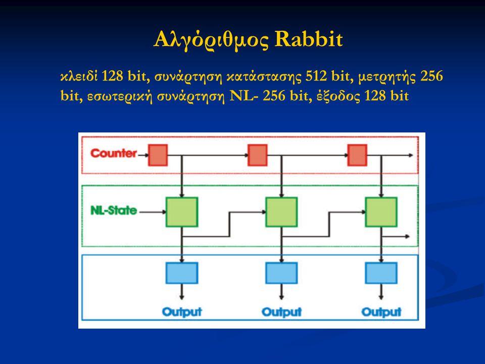 Αλγόριθμος Rabbit κλειδί 128 bit, συνάρτηση κατάστασης 512 bit, μετρητής 256 bit, εσωτερική συνάρτηση NL- 256 bit, έξοδος 128 bit.
