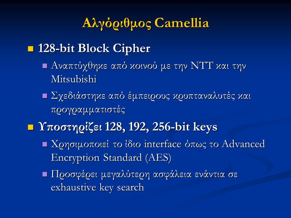 Αλγόριθμος Camellia 128-bit Block Cipher