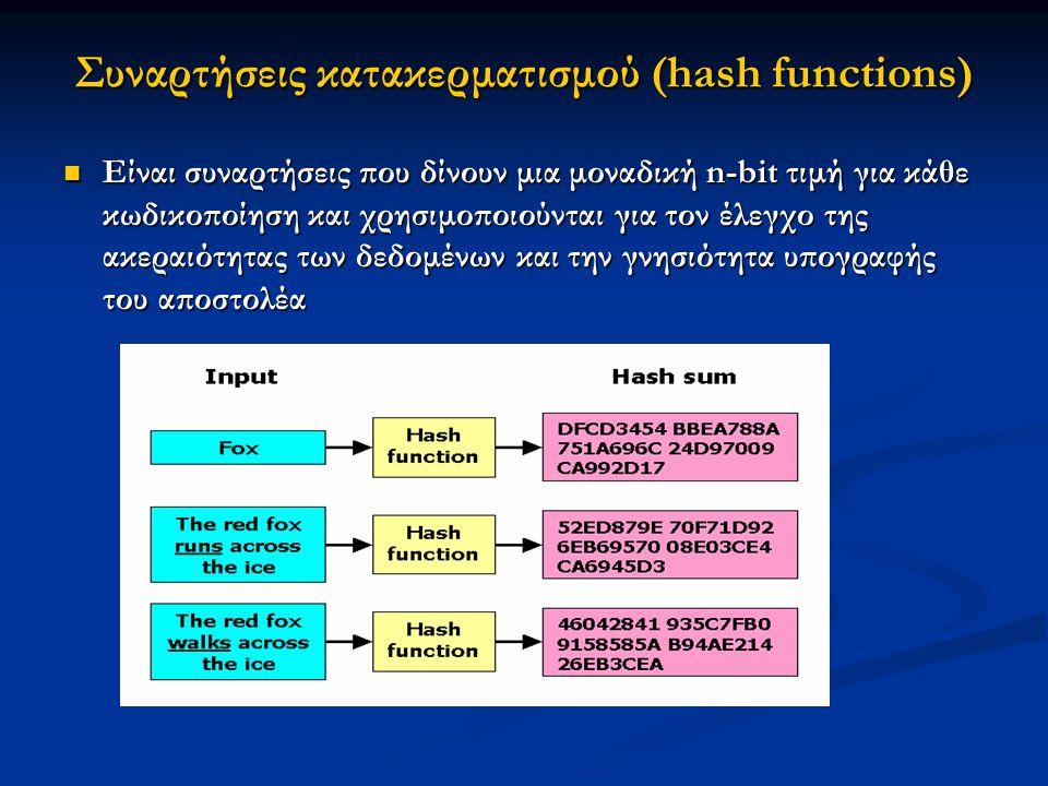 Συναρτήσεις κατακερματισμού (hash functions)