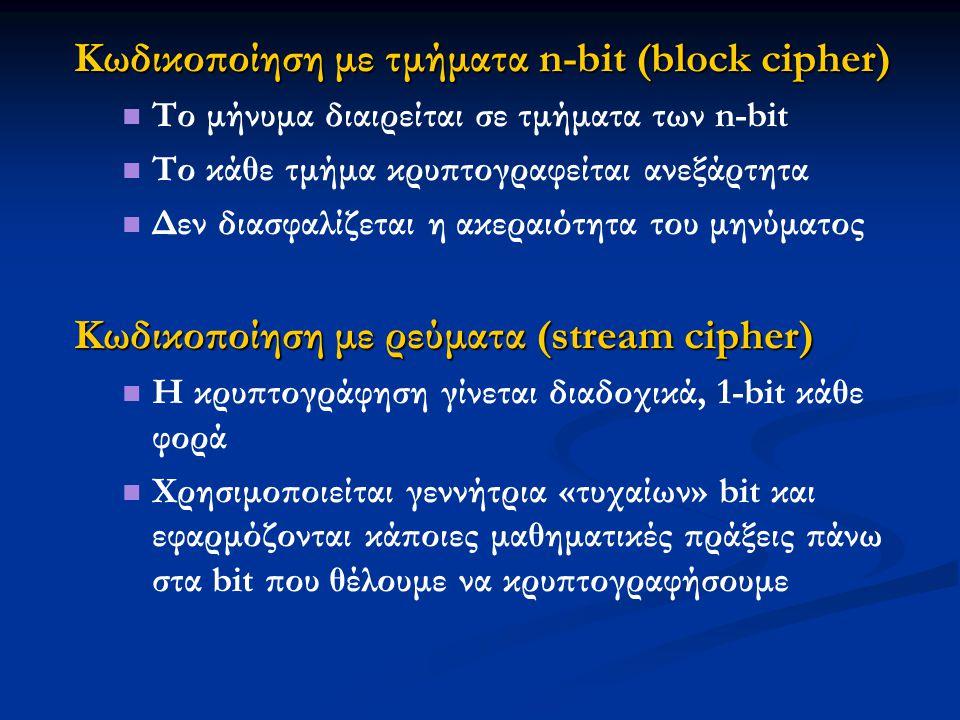 Κωδικοποίηση με τμήματα n-bit (block cipher)