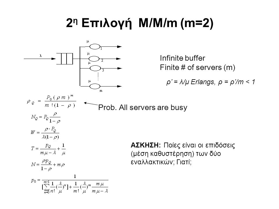 2η Επιλογή M/M/m (m=2) Infinite buffer Finite # of servers (m)