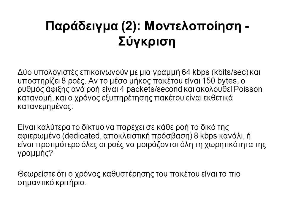 Παράδειγμα (2): Μοντελοποίηση - Σύγκριση
