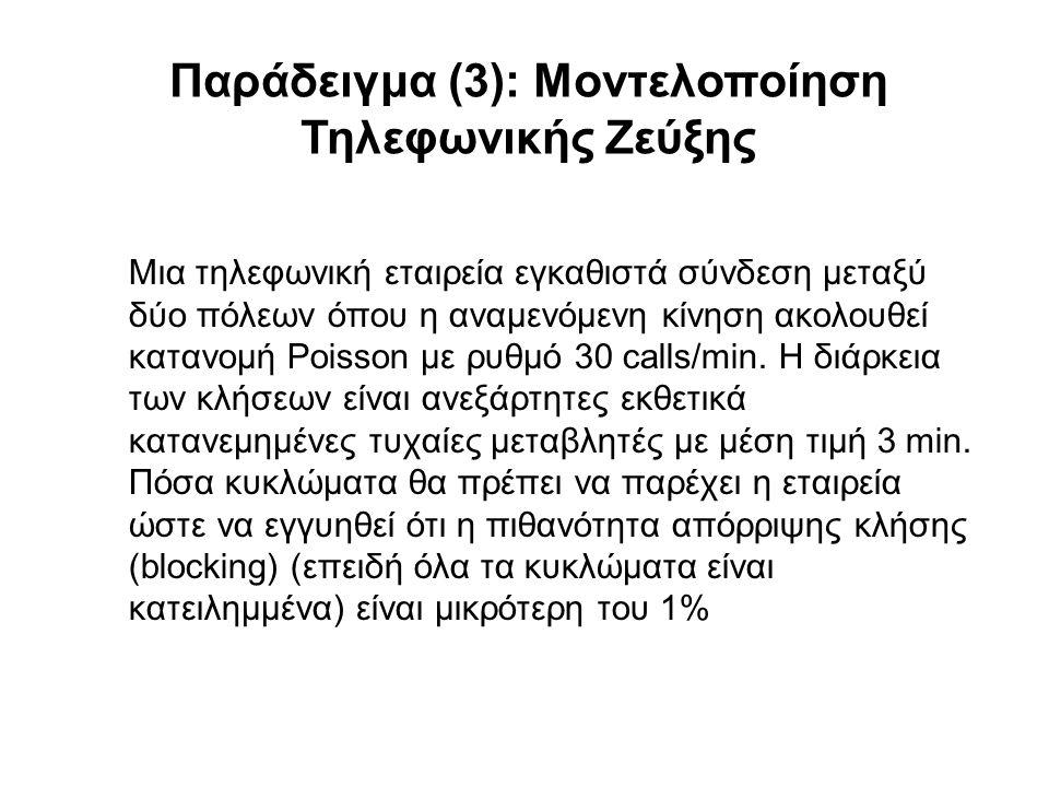 Παράδειγμα (3): Μοντελοποίηση Τηλεφωνικής Ζεύξης