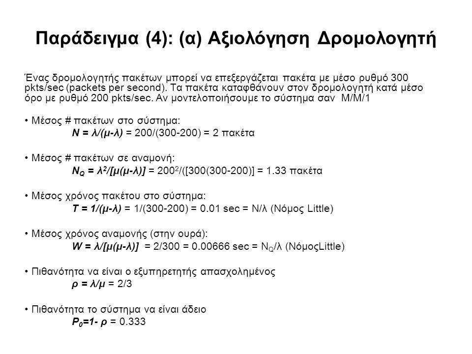 Παράδειγμα (4): (α) Αξιολόγηση Δρομολογητή