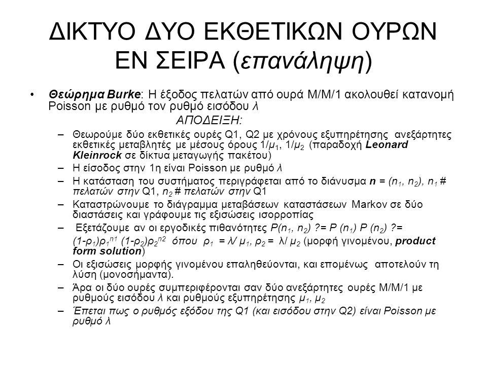 ΔΙΚΤΥΟ ΔΥΟ ΕΚΘΕΤΙΚΩΝ ΟΥΡΩΝ ΕΝ ΣΕΙΡΑ (επανάληψη)