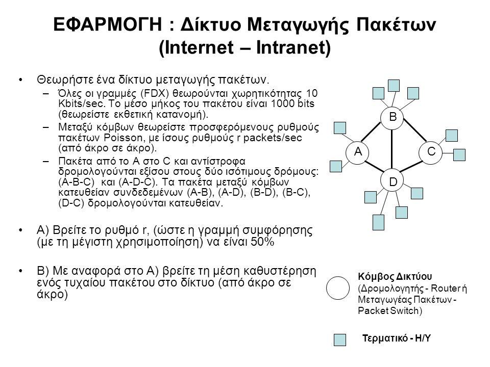 ΕΦΑΡΜΟΓΗ : Δίκτυο Μεταγωγής Πακέτων (Internet – Intranet)