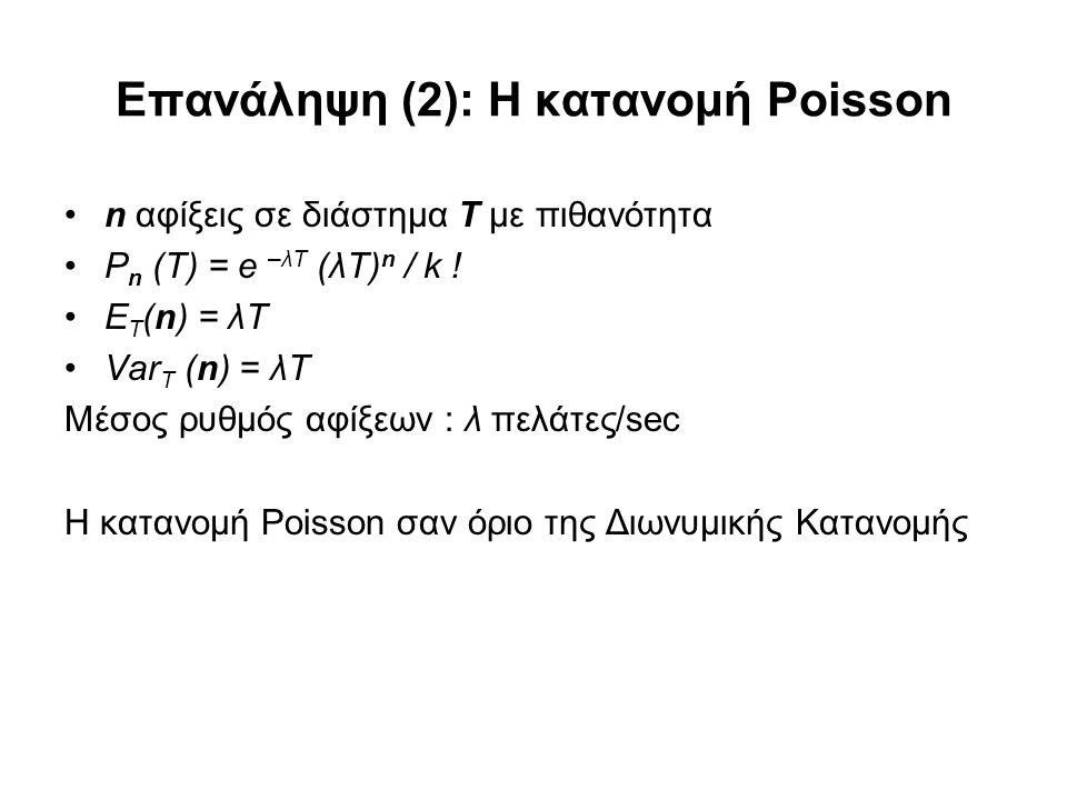 Επανάληψη (2): Η κατανομή Poisson