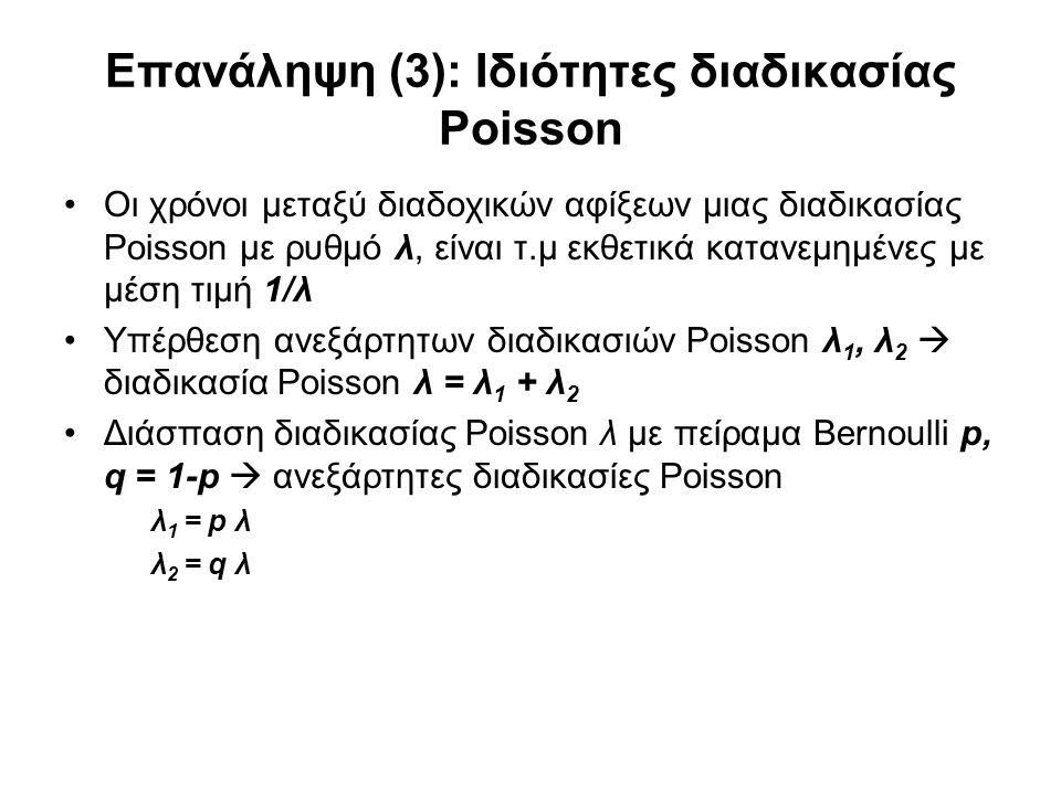 Επανάληψη (3): Ιδιότητες διαδικασίας Poisson