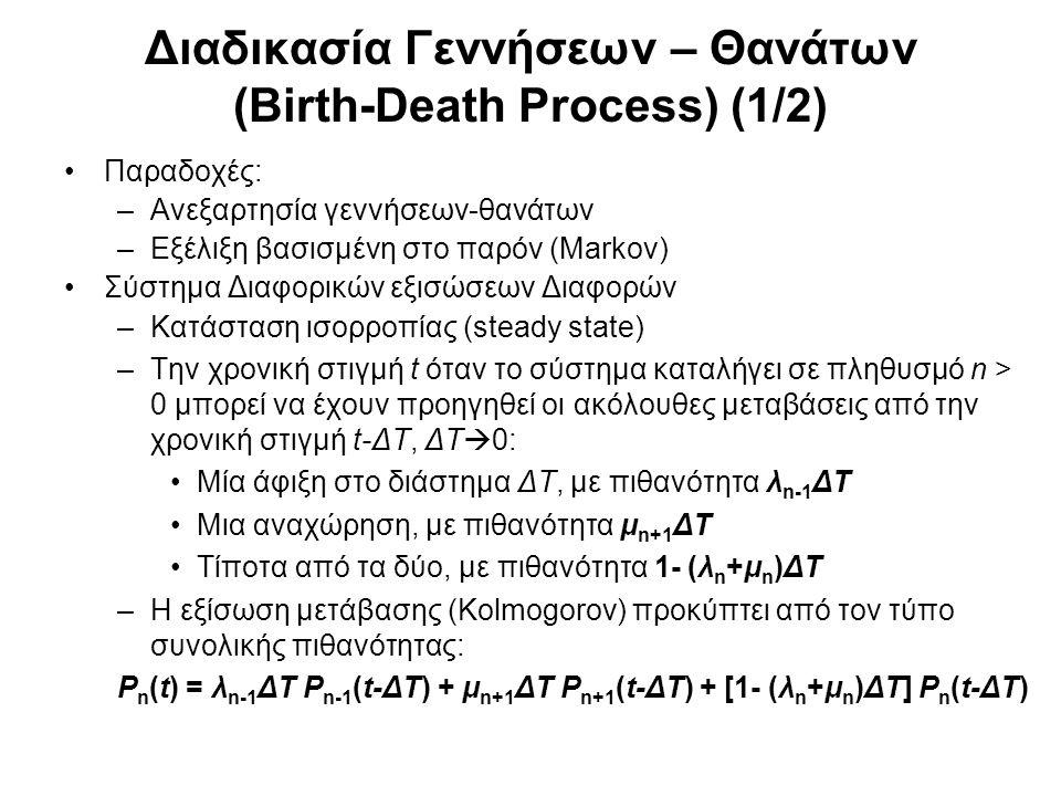 Διαδικασία Γεννήσεων – Θανάτων (Birth-Death Process) (1/2)