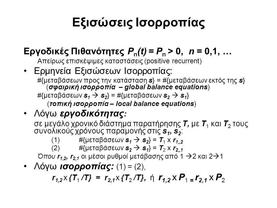 r1,2 x {T1 /Τ} = r2,1 x {T2 /Τ}, ή r1,2 x P1 = r2,1 x P2