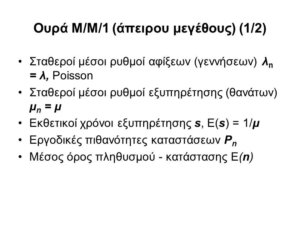 Ουρά Μ/Μ/1 (άπειρου μεγέθους) (1/2)