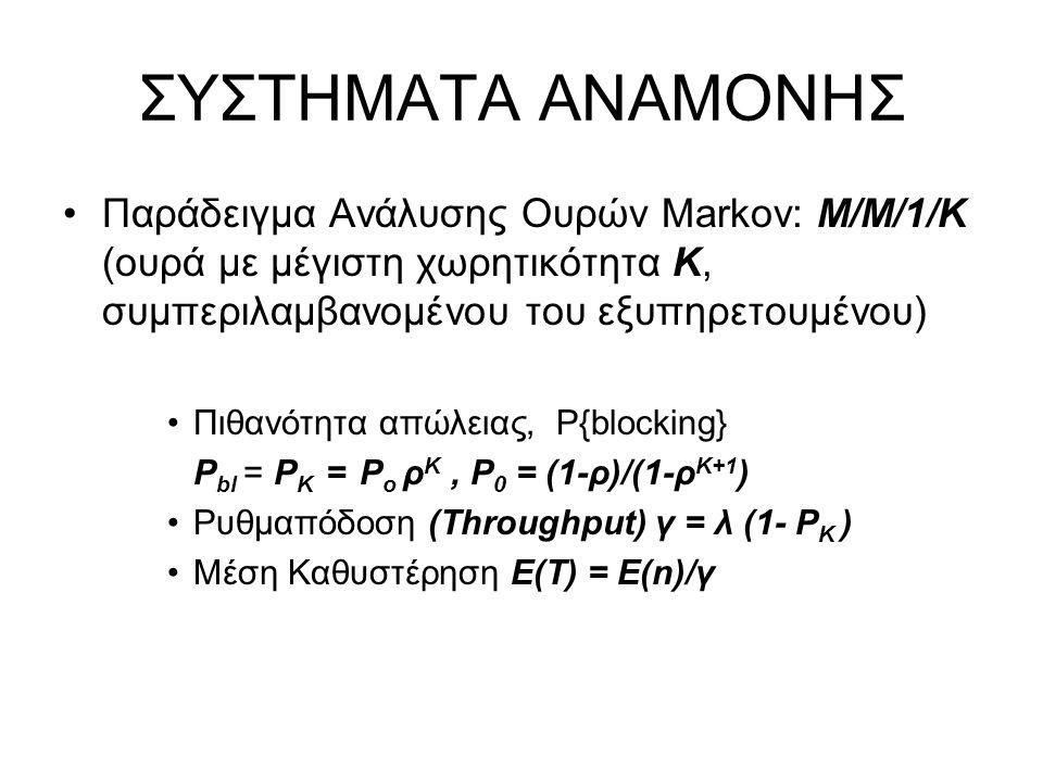 ΣΥΣΤΗΜΑΤΑ ΑΝΑΜΟΝΗΣ Παράδειγμα Ανάλυσης Ουρών Markov: M/M/1/K (ουρά με μέγιστη χωρητικότητα Κ, συμπεριλαμβανομένου του εξυπηρετουμένου)