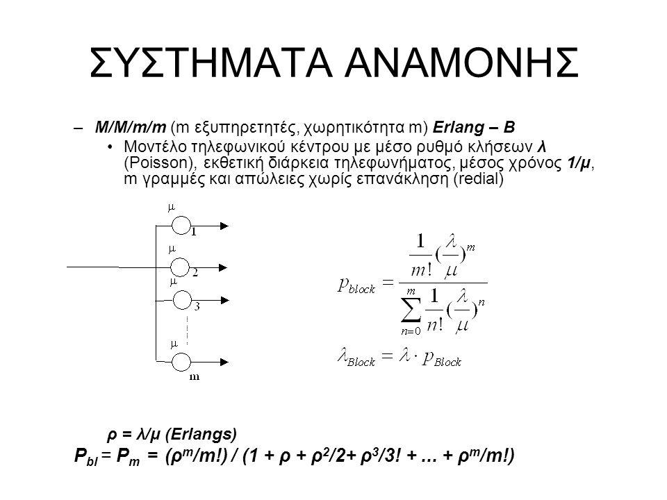 ΣΥΣΤΗΜΑΤΑ ΑΝΑΜΟΝΗΣ M/M/m/m (m εξυπηρετητές, χωρητικότητα m) Erlang – B.