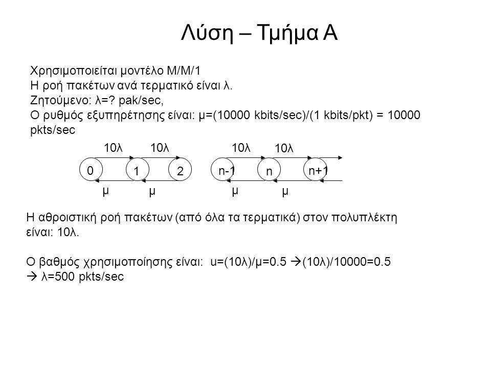 Λύση – Τμήμα Α Χρησιμοποιείται μοντέλο Μ/Μ/1