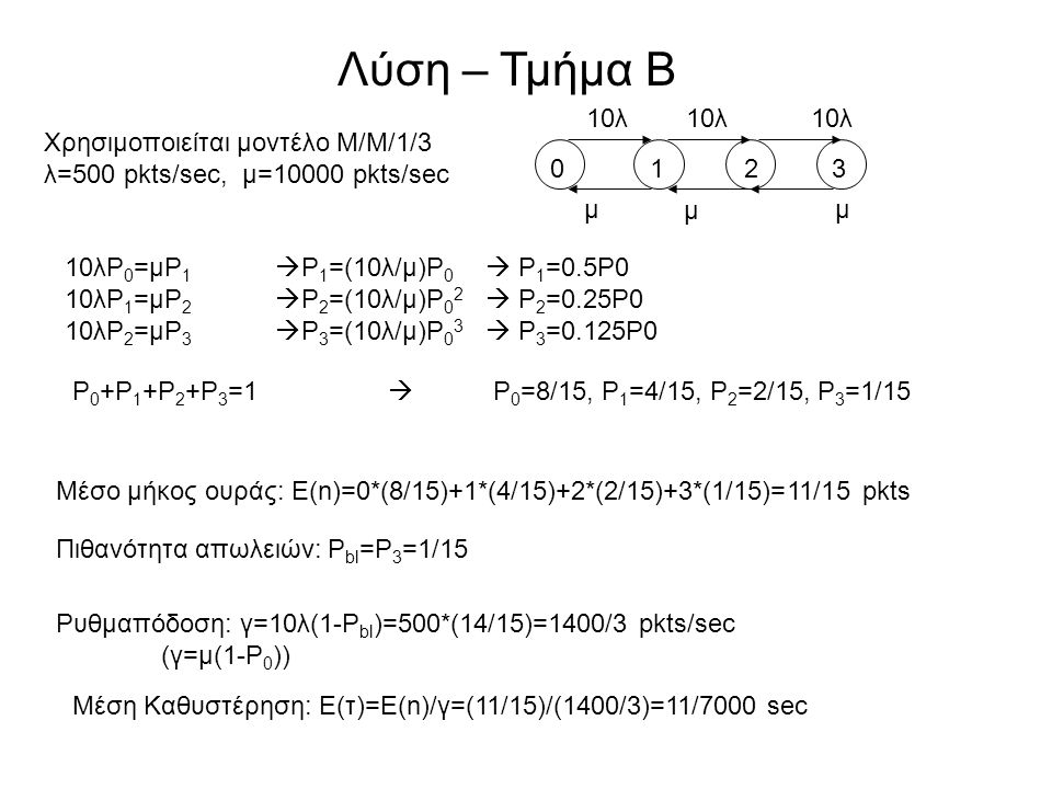 Λύση – Τμήμα Β 10λ 10λ 10λ Χρησιμοποιείται μοντέλο Μ/Μ/1/3