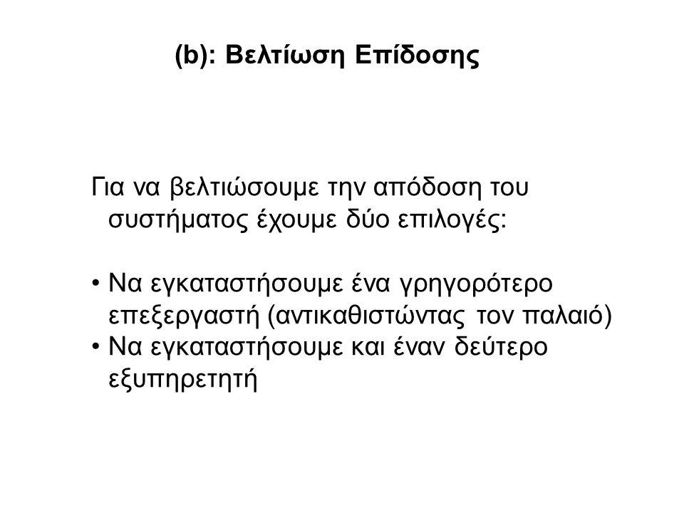 (b): Βελτίωση Επίδοσης