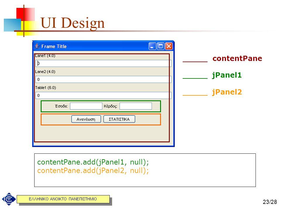 UI Design _____ contentPane _____ jPanel1 _____ jPanel2