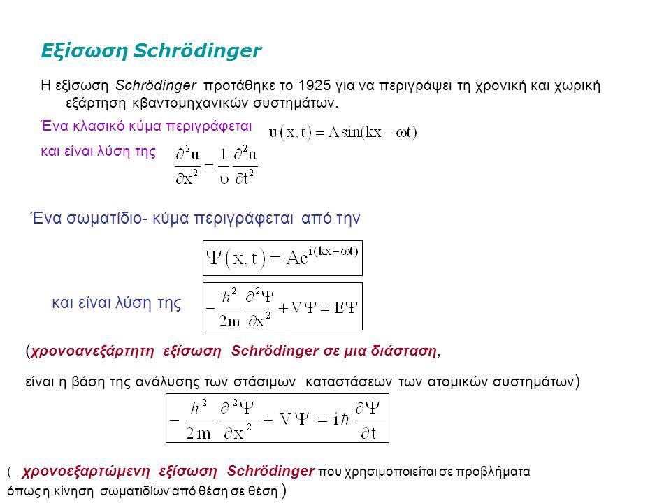 Εξίσωση Schrödinger Ένα σωματίδιο- κύμα περιγράφεται από την