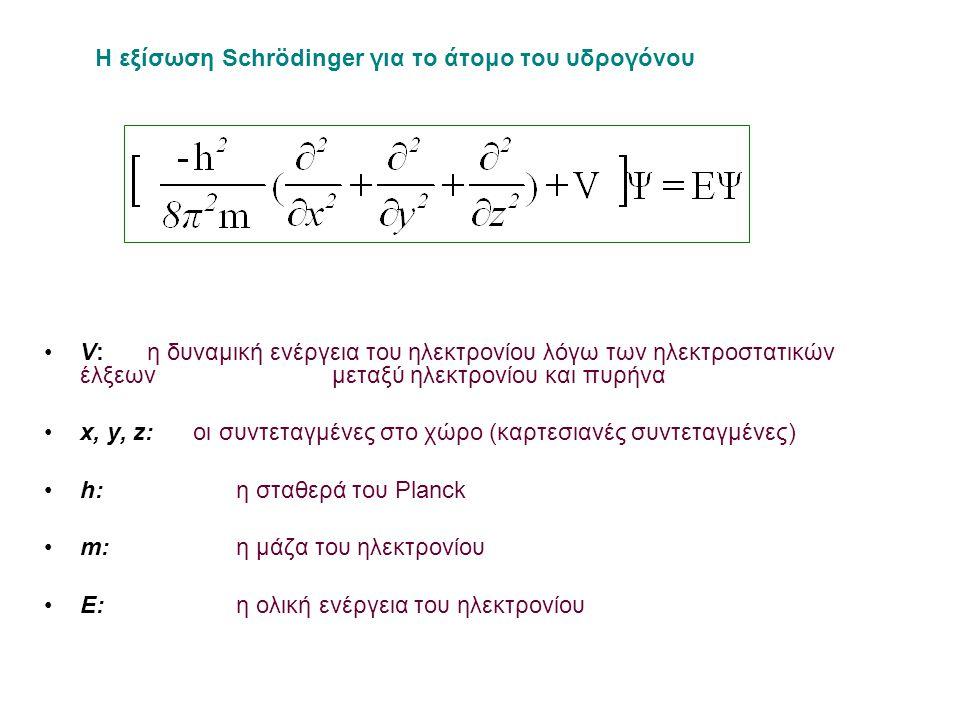 Η εξίσωση Schrödinger για το άτομο του υδρογόνου