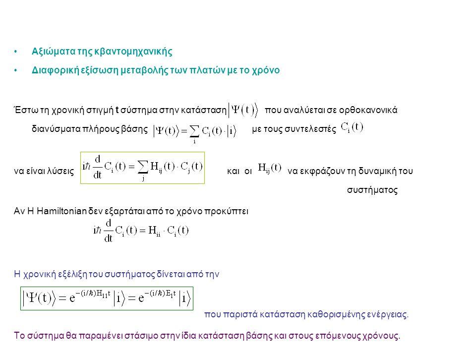 Αξιώματα της κβαντομηχανικής