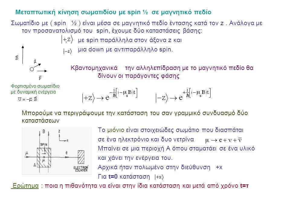 Μεταπτωτική κίνηση σωματιδίου με spin ½ σε μαγνητικό πεδίο
