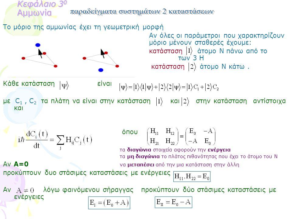 παραδείγματα συστημάτων 2 καταστάσεων