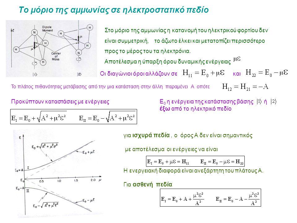 Το μόριο της αμμωνίας σε ηλεκτροστατικό πεδίο