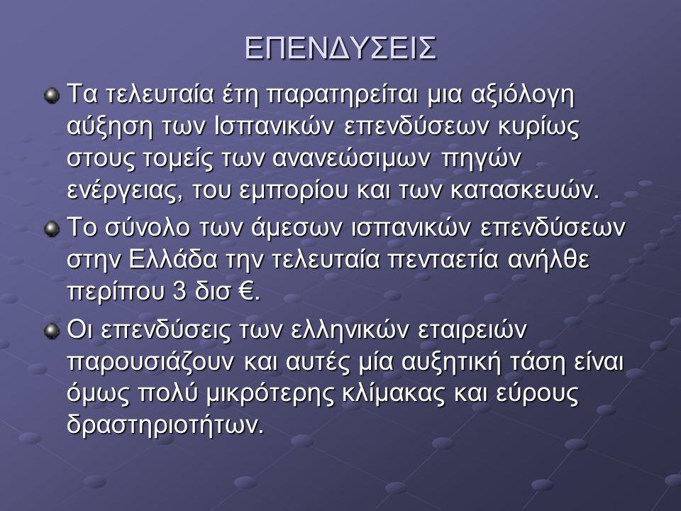 ΕΠΕΝΔΥΣΕΙΣ