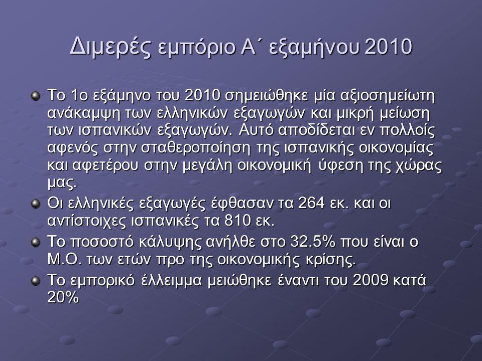 Διμερές εμπόριο Α΄ εξαμήνου 2010