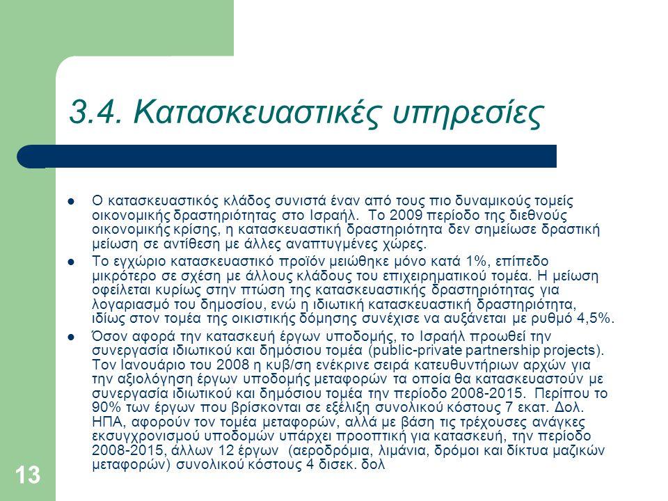 3.4. Κατασκευαστικές υπηρεσίες