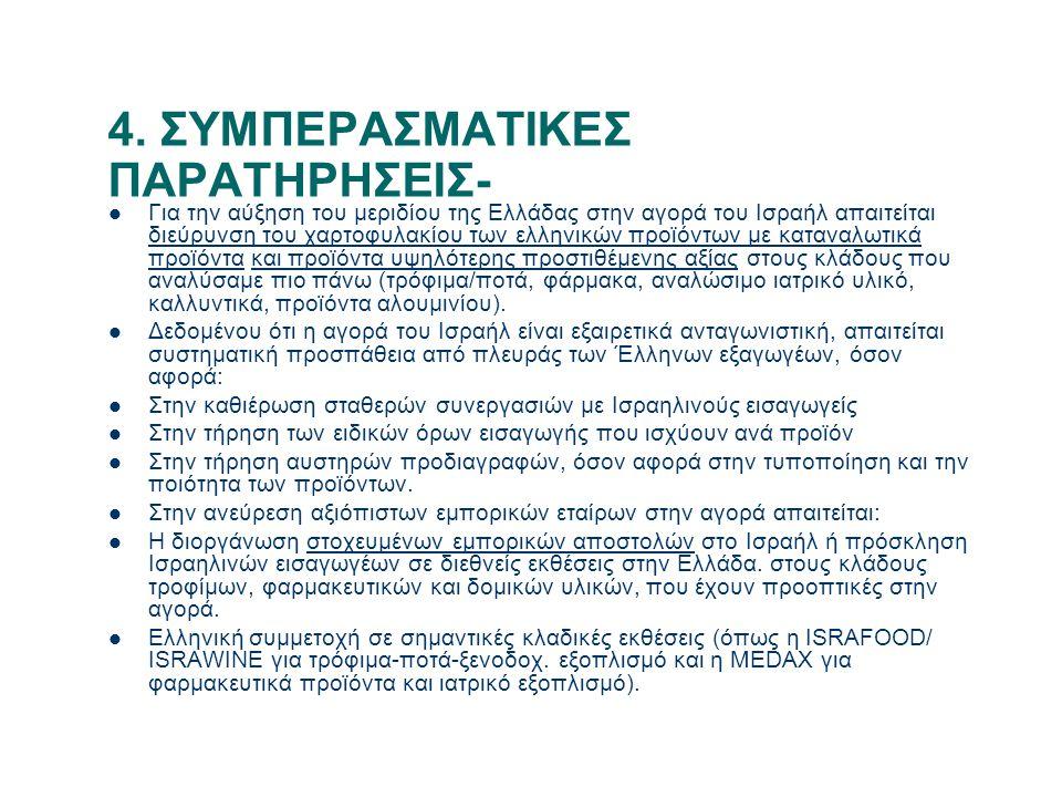 4. ΣΥΜΠΕΡΑΣΜΑΤΙΚΕΣ ΠΑΡΑΤΗΡΗΣΕΙΣ-