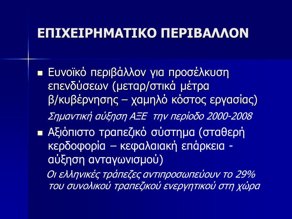 ΕΠΙΧΕΙΡΗΜΑΤΙΚΟ ΠΕΡΙΒΑΛΛΟΝ