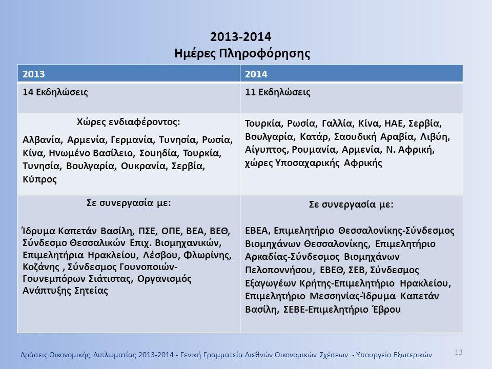 2013-2014 Ημέρες Πληροφόρησης 2013 2014 14 Εκδηλώσεις 11 Εκδηλώσεις