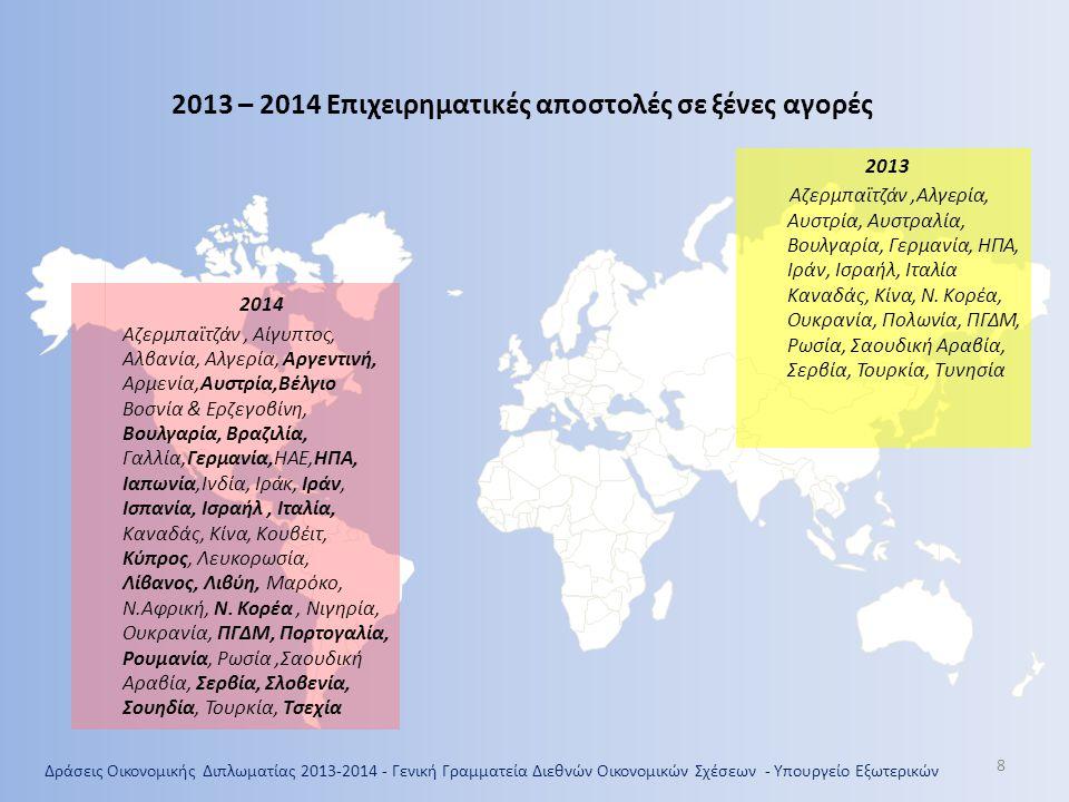 2013 – 2014 Επιχειρηματικές αποστολές σε ξένες αγορές