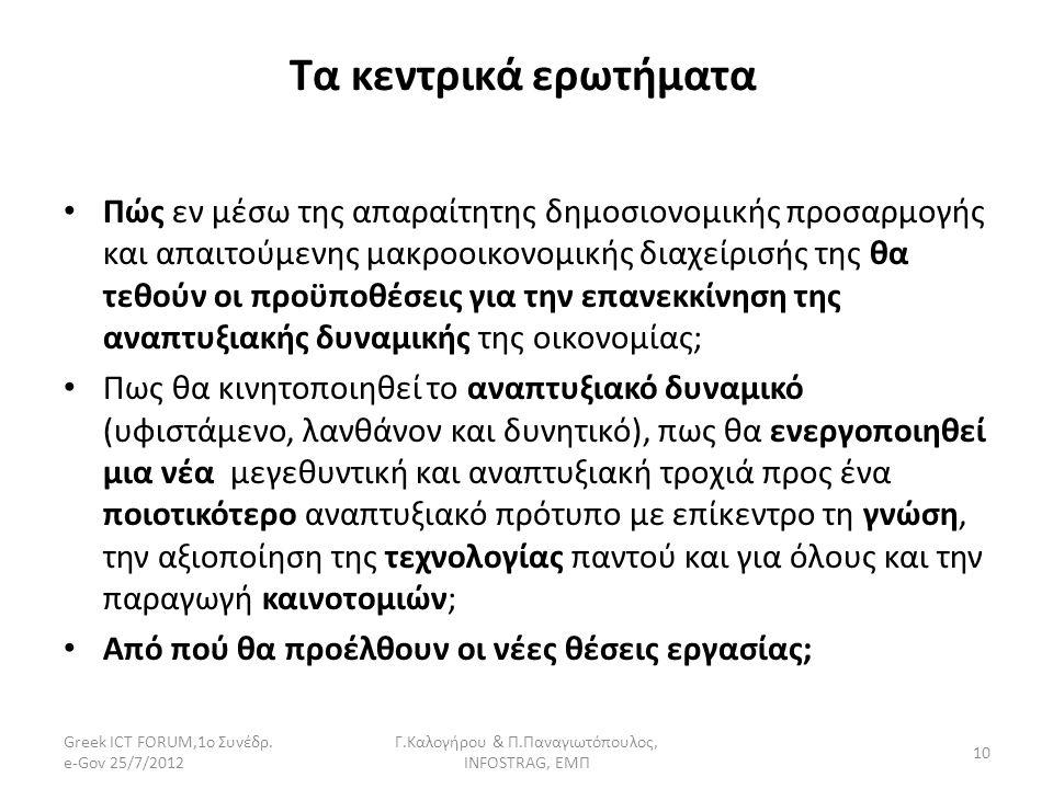 Γ.Καλογήρου & Π.Παναγιωτόπουλος, INFOSTRAG, ΕΜΠ
