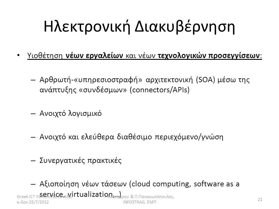 Ηλεκτρονική Διακυβέρνηση