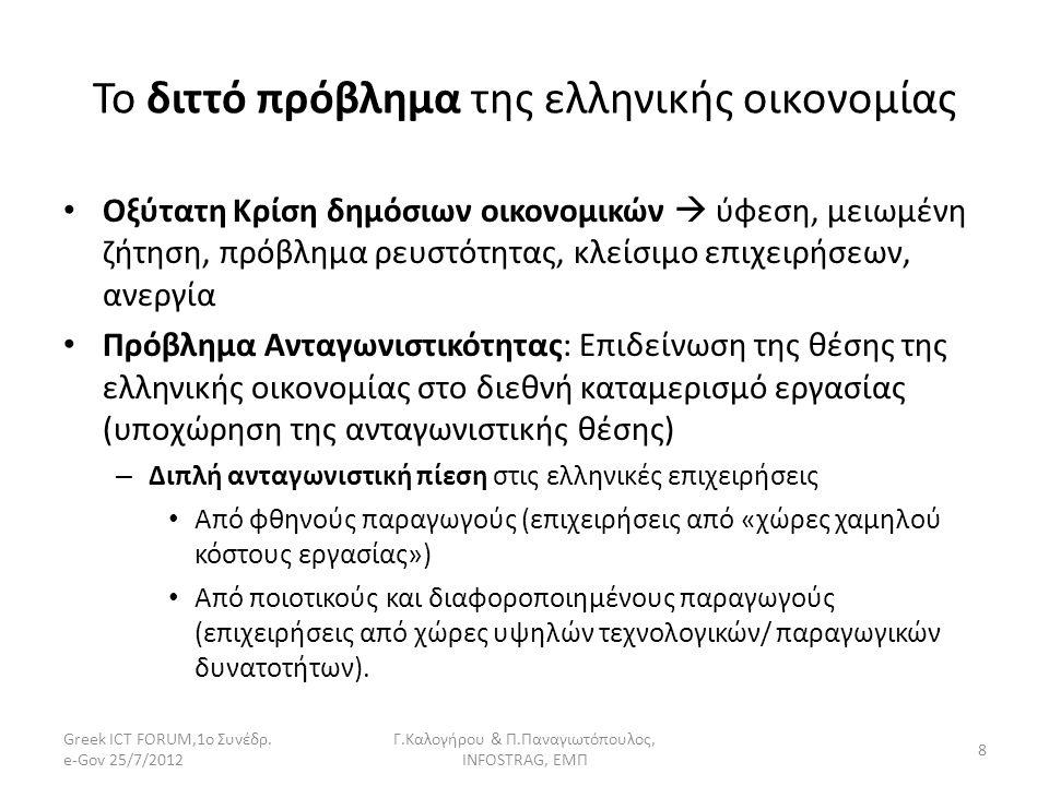 Το διττό πρόβλημα της ελληνικής οικονομίας